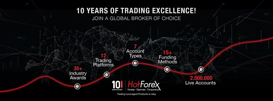 Participate 10th Anniversary and Get up to $2,000,000 on HotForex